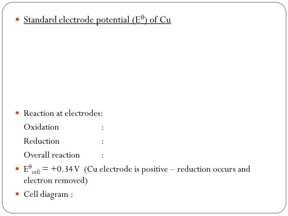Standard electrode potential (E) of Cu