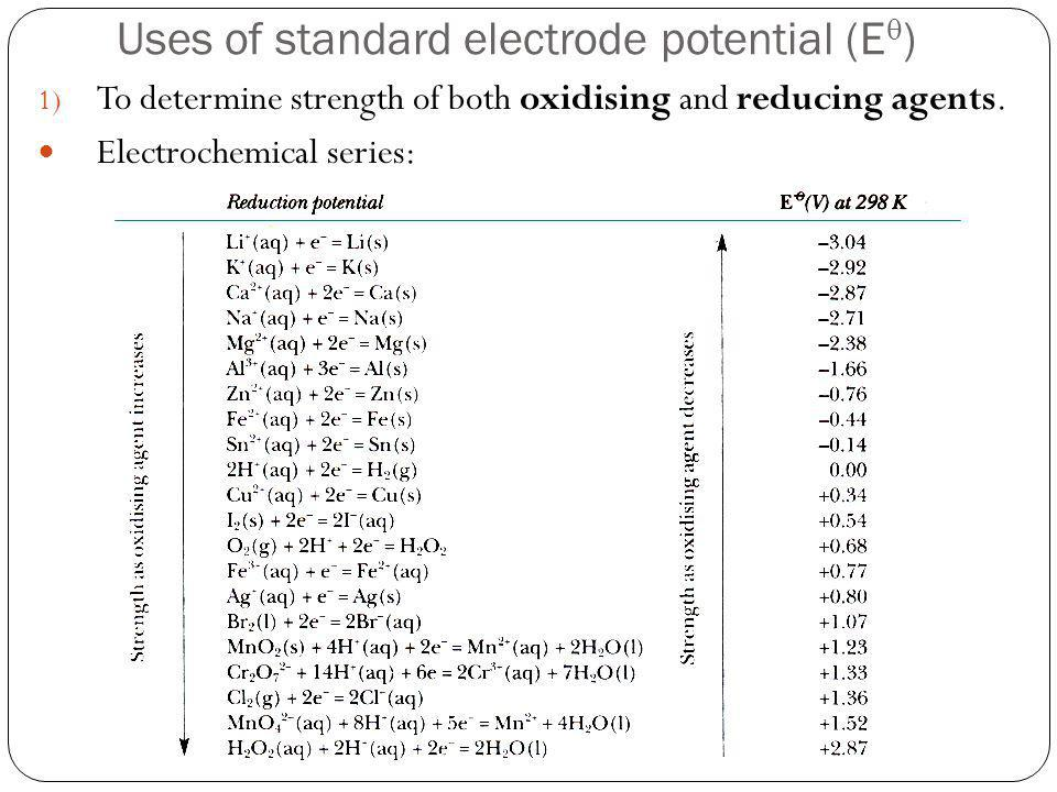 Uses of standard electrode potential (E)