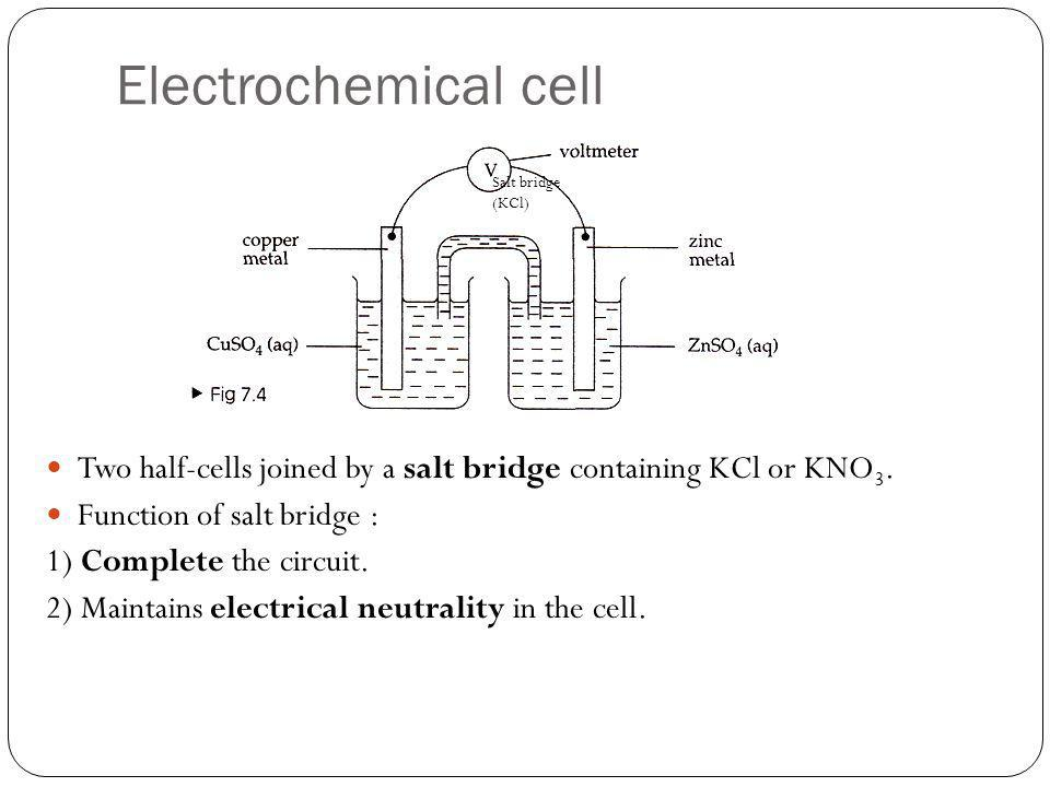 Electrochemical cellTwo half-cells joined by a salt bridge containing KCl or KNO3. Function of salt bridge :