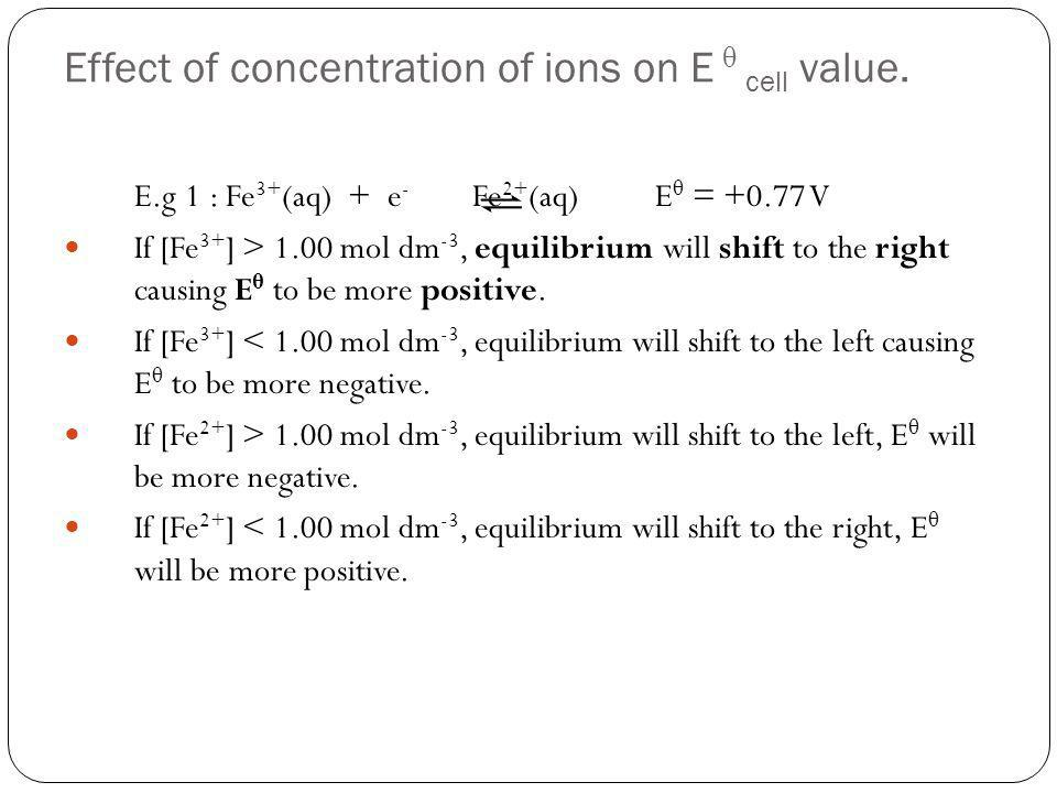 Effect of concentration of ions on E θ cell value.