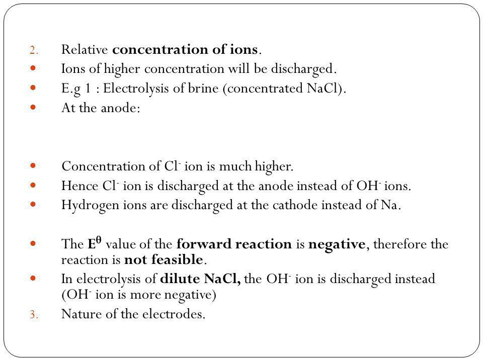 Relative concentration of ions.