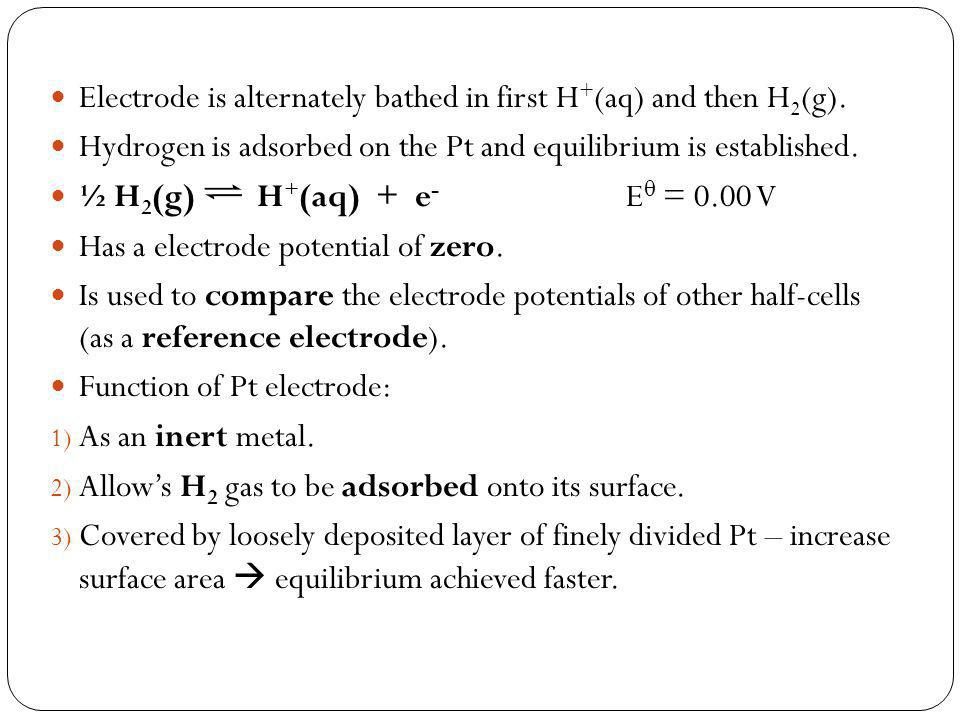 Electrode is alternately bathed in first H+(aq) and then H2(g).