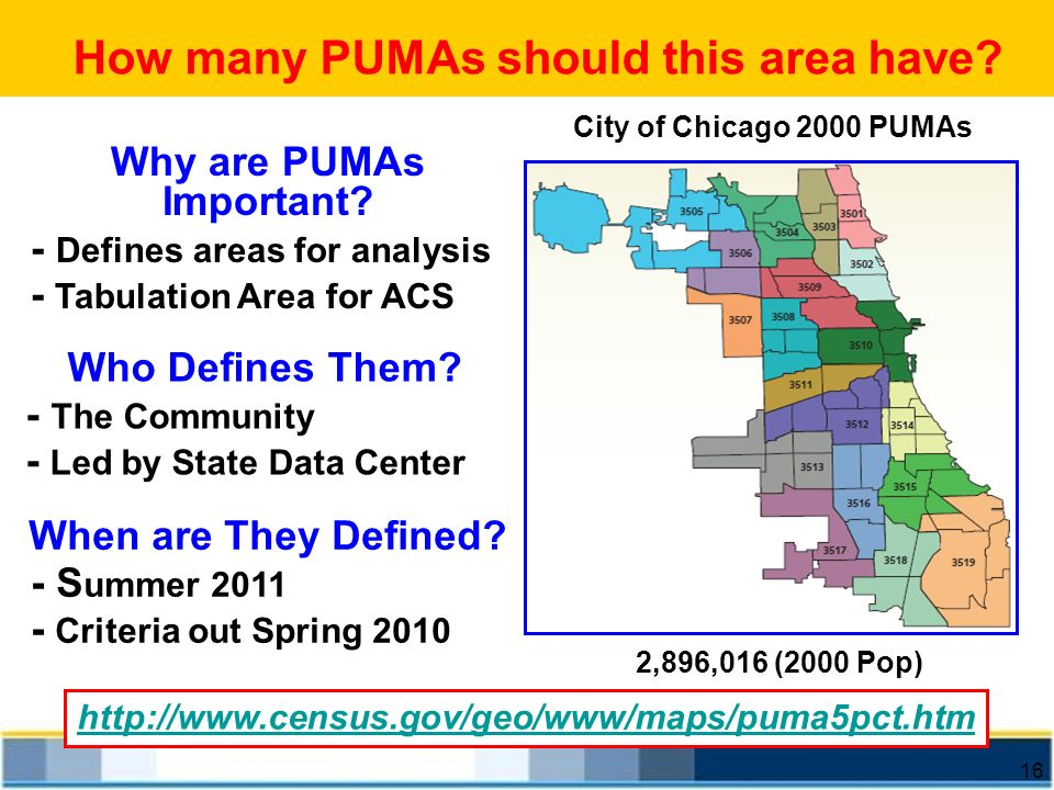 Why are PUMAs Important