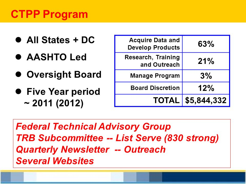 CTPP Program l All States + DC l AASHTO Led l Oversight Board