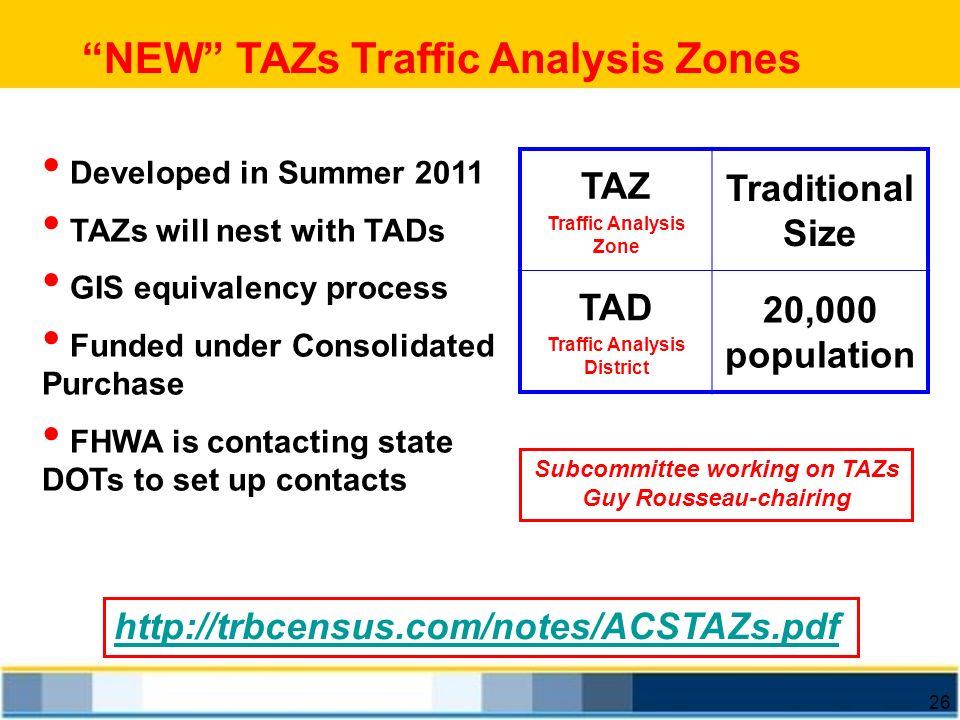NEW TAZs Traffic Analysis Zones