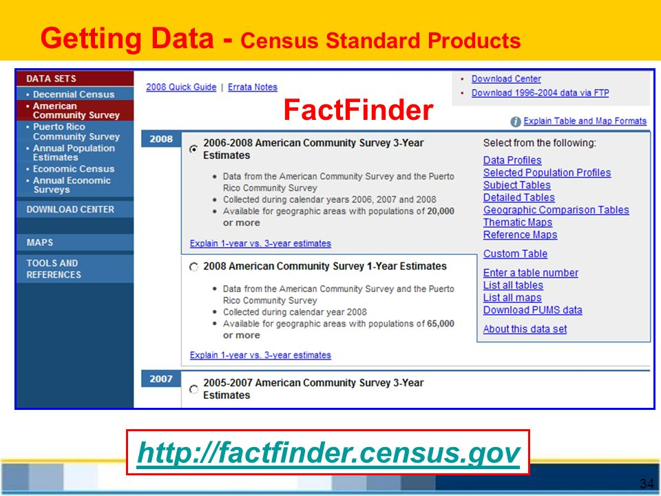 Getting Data - Census Standard Products