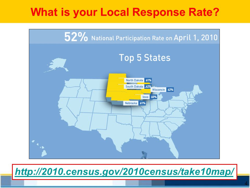 What is your Local Response Rate