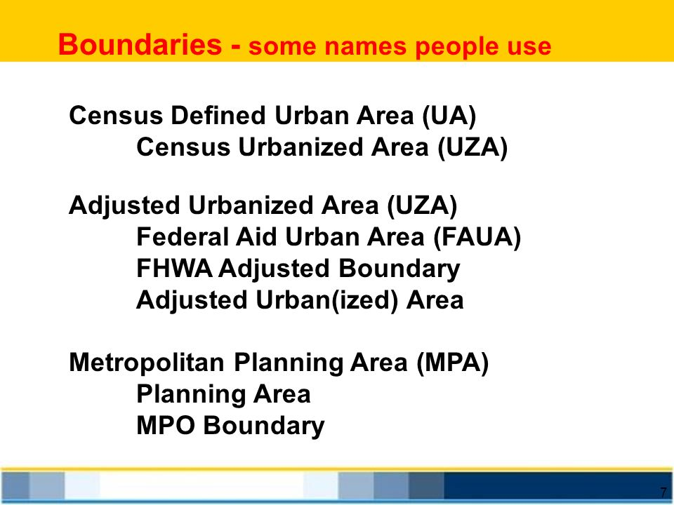 Boundaries - some names people use