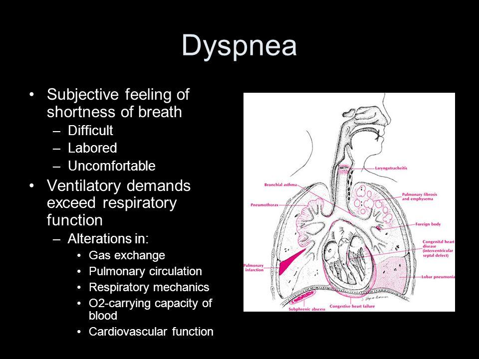 Dyspnea Subjective feeling of shortness of breath