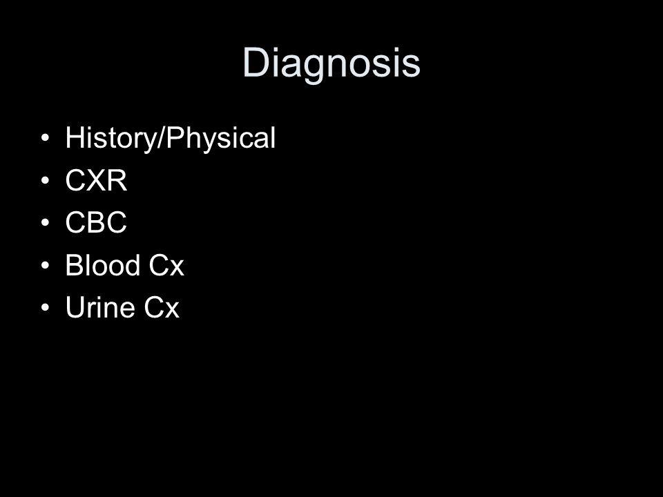 Diagnosis History/Physical CXR CBC Blood Cx Urine Cx