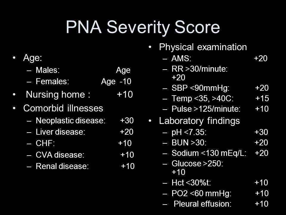 PNA Severity Score Physical examination Age: Nursing home : +10