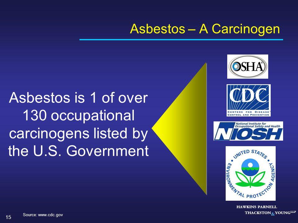 Asbestos – A Carcinogen