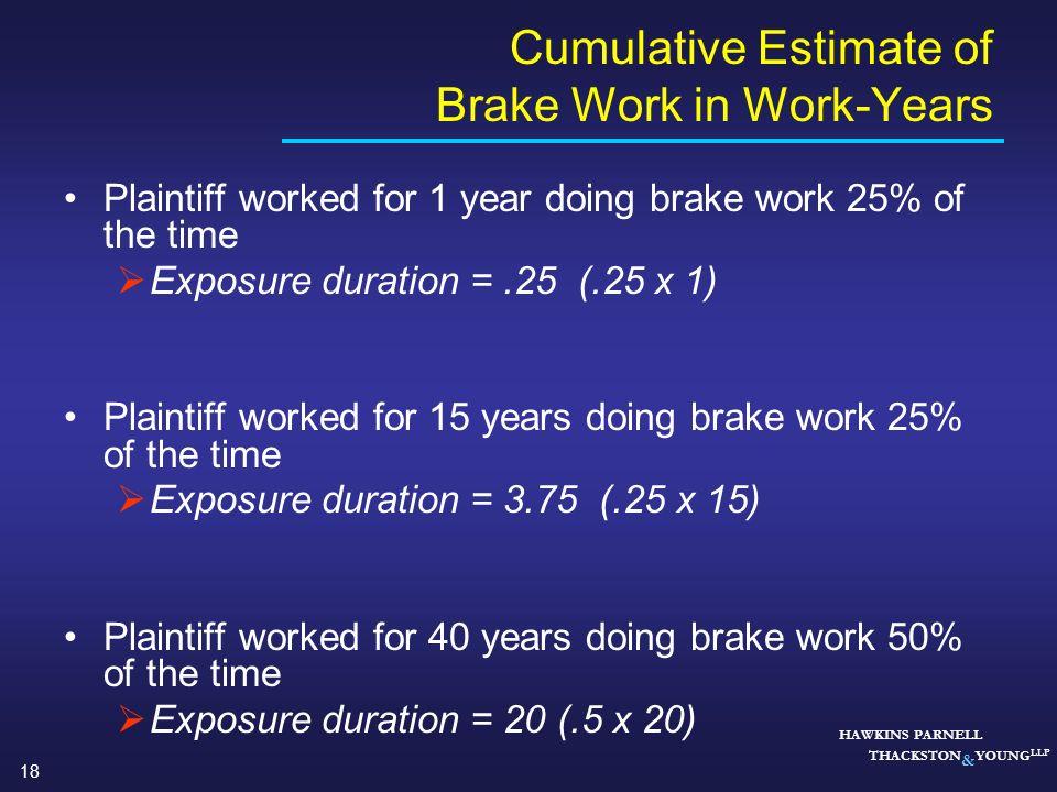 Cumulative Estimate of Brake Work in Work-Years