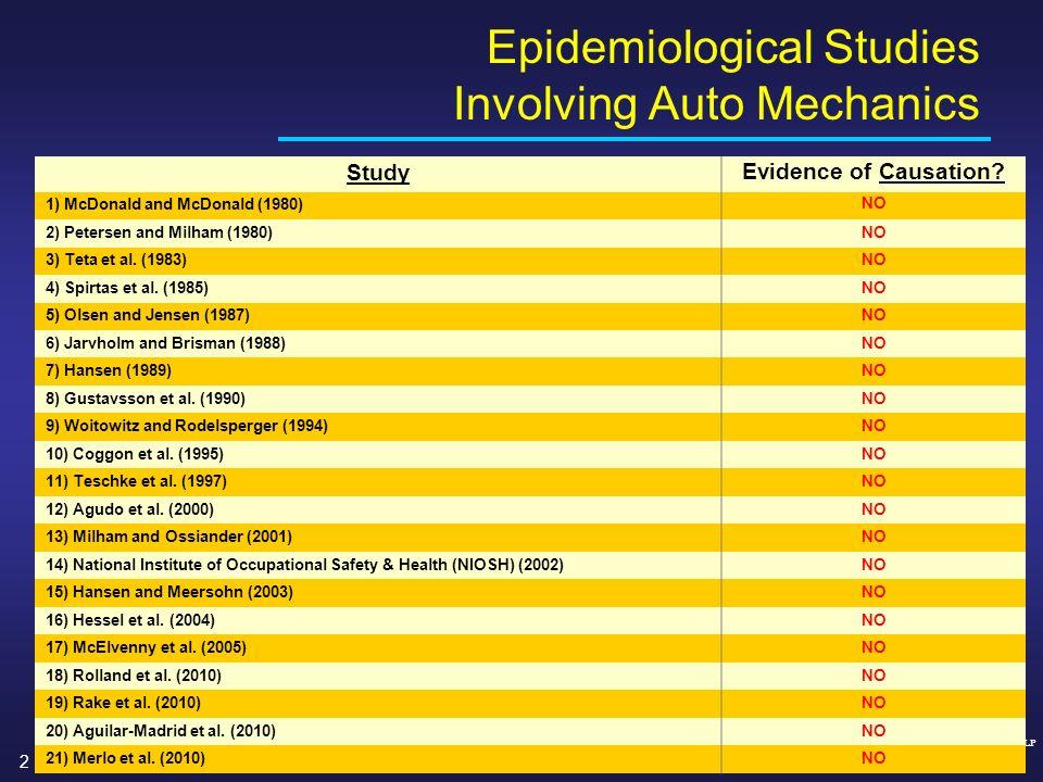 Epidemiological Studies Involving Auto Mechanics