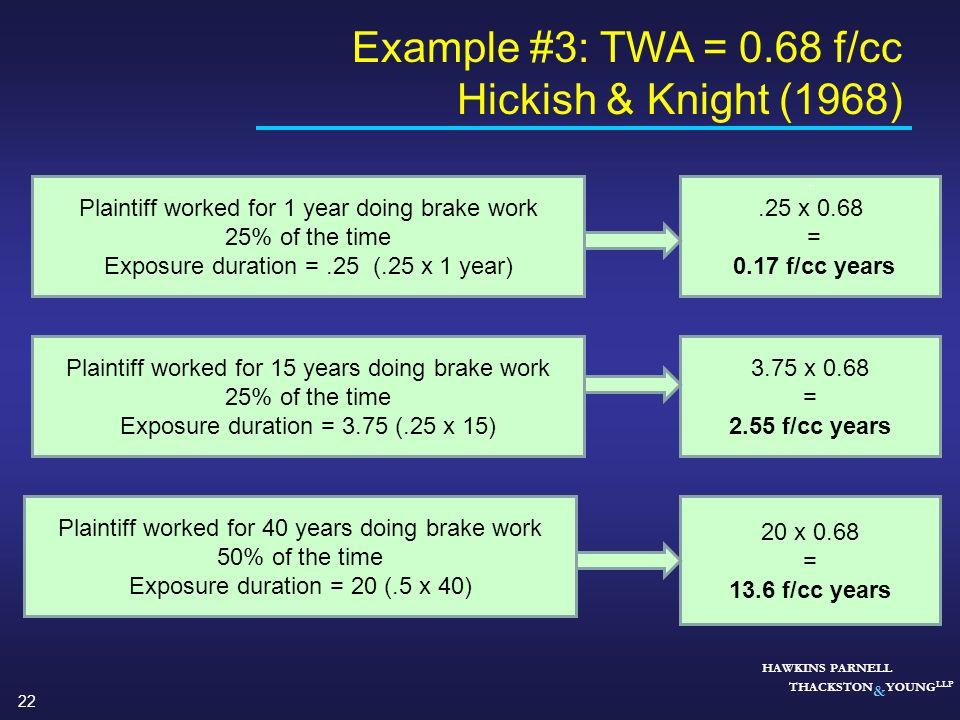 Example #3: TWA = 0.68 f/cc Hickish & Knight (1968)