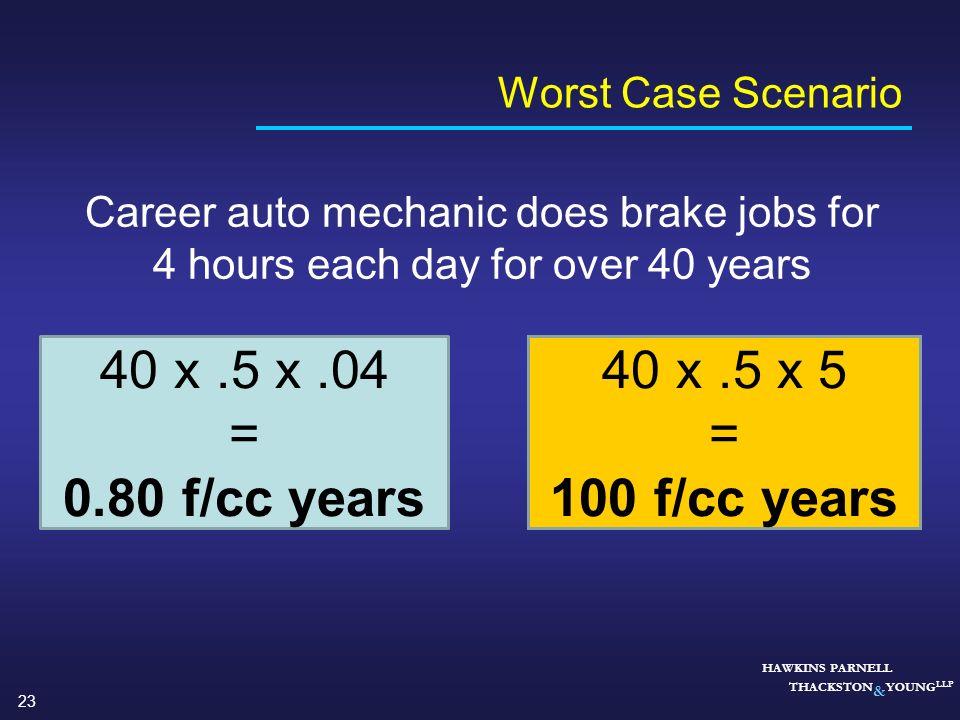 40 x .5 x .04 = 0.80 f/cc years 40 x .5 x 5 = 100 f/cc years