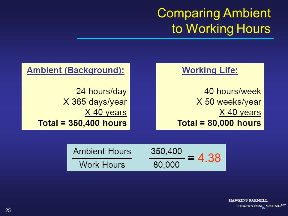 Comparing Ambient to Working Hours