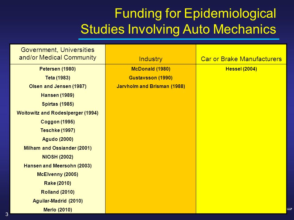 Funding for Epidemiological Studies Involving Auto Mechanics
