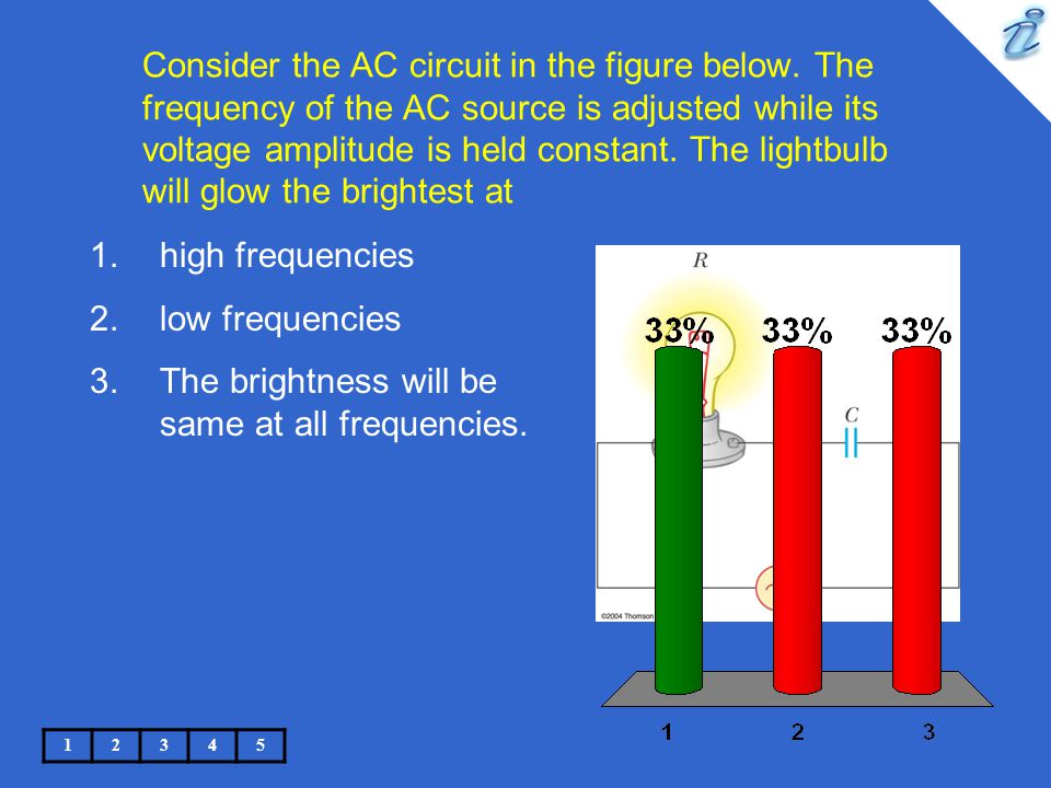 The brightness will be same at all frequencies.