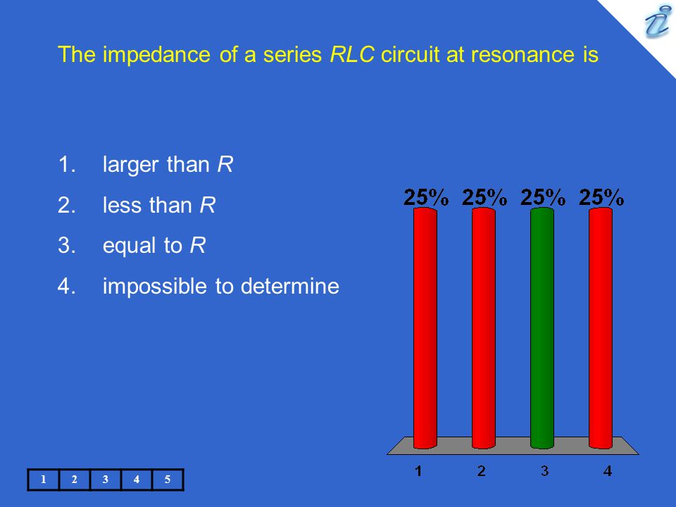 The impedance of a series RLC circuit at resonance is