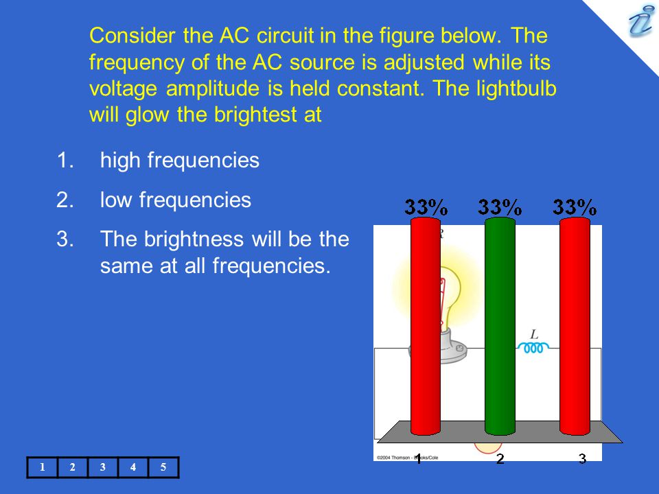 The brightness will be the same at all frequencies.