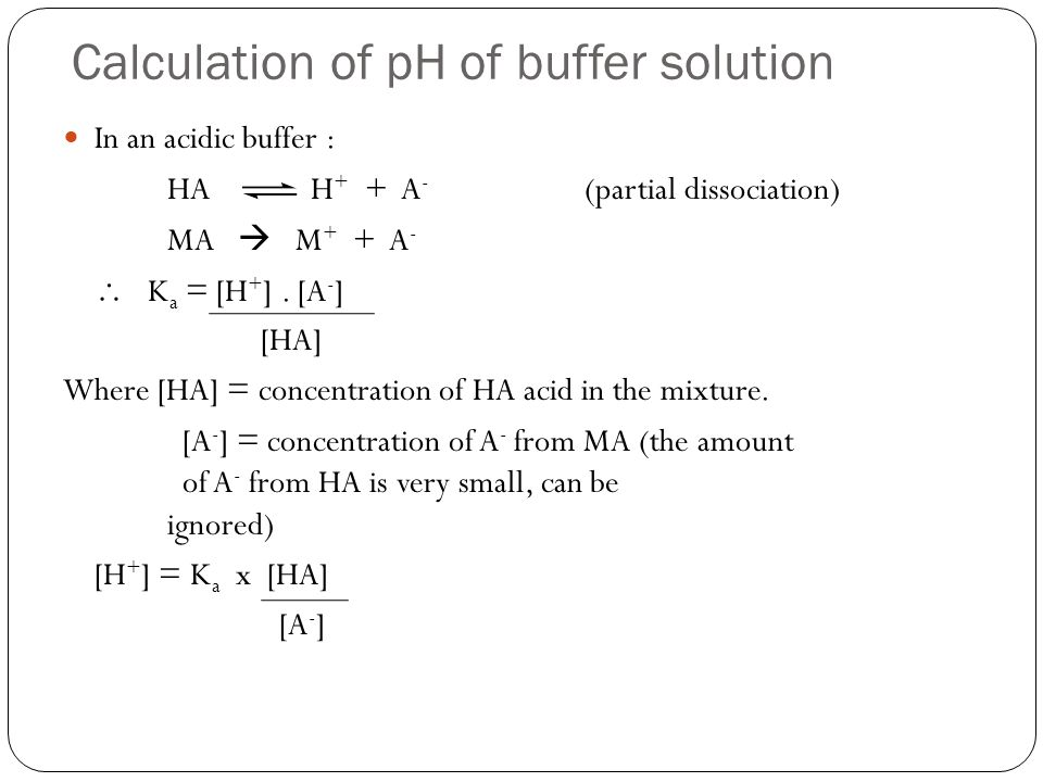 Calculation of pH of buffer solution