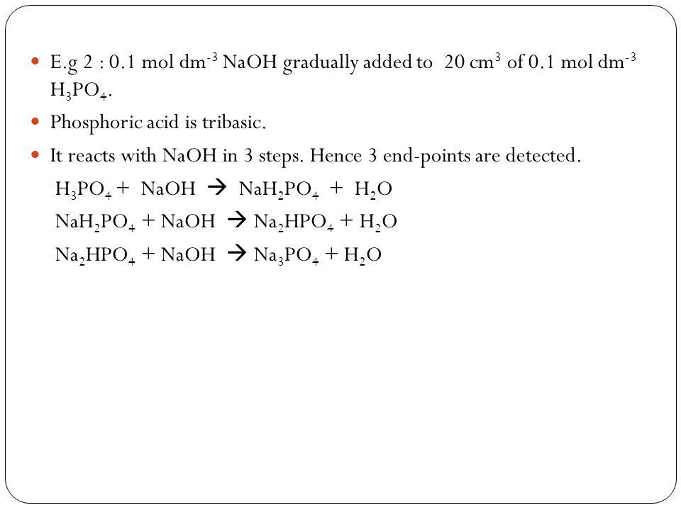 E. g 2 : 0. 1 mol dm-3 NaOH gradually added to 20 cm3 of 0