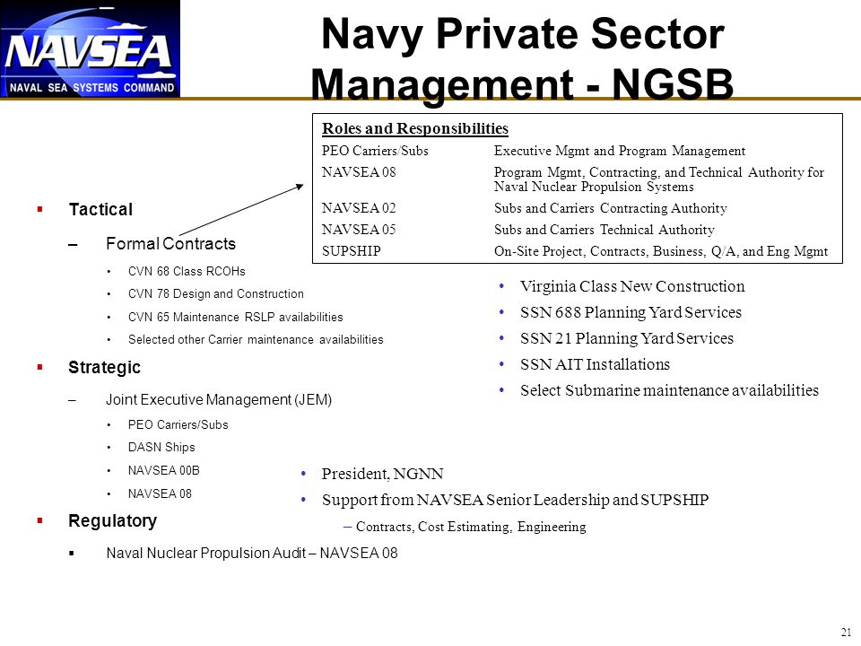 Navy Private Sector Management - NGSB