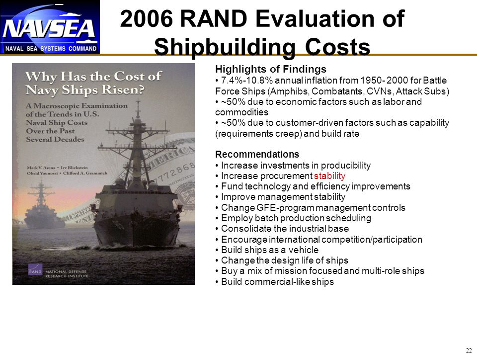 2006 RAND Evaluation of Shipbuilding Costs