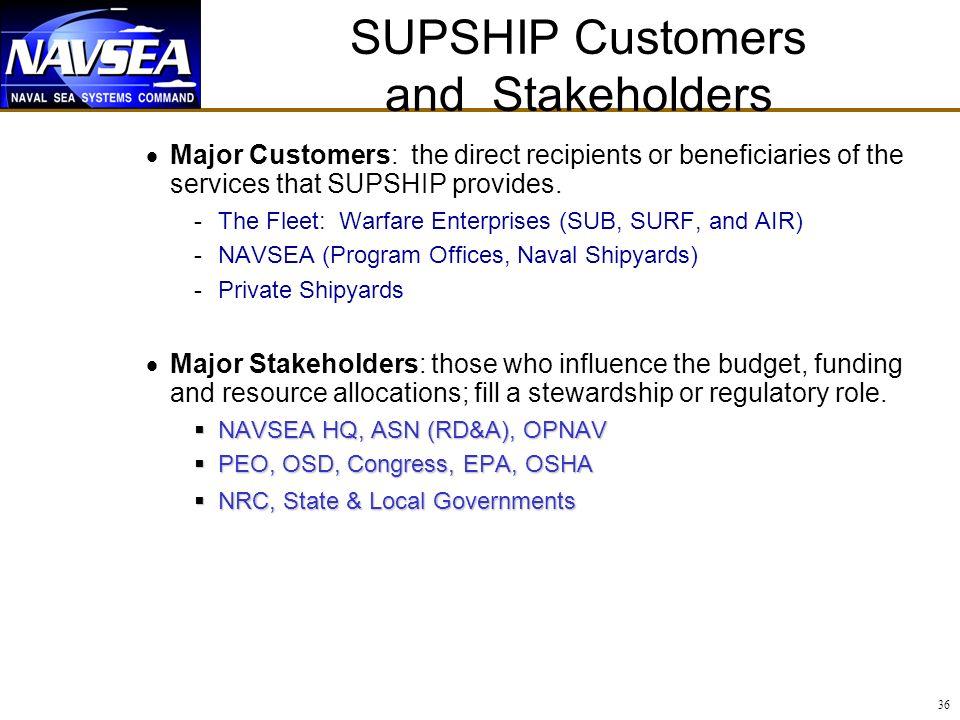 SUPSHIP Customers and Stakeholders