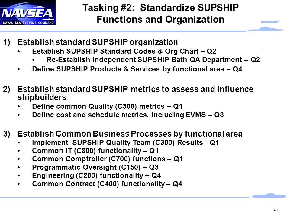 Tasking #2: Standardize SUPSHIP Functions and Organization