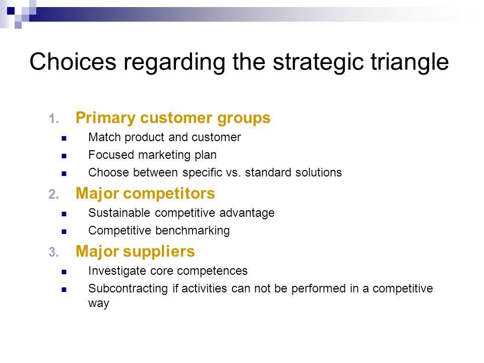 Choices regarding the strategic triangle