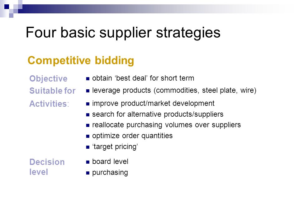 analysis of supplier development strategies Research findings and analysis   during supplier development,  reliance on strategic suppliers has driven buying firms to be more.