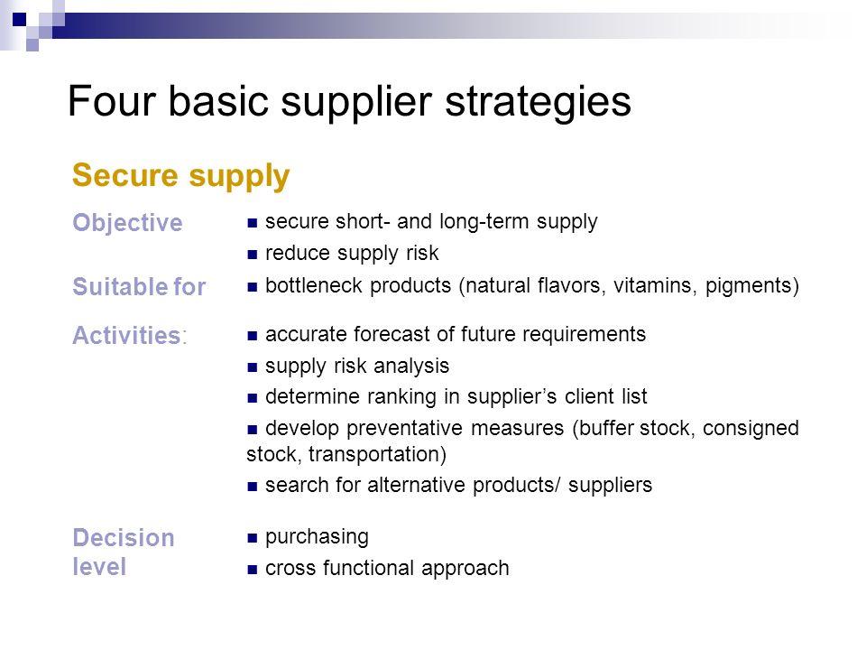 Four basic supplier strategies
