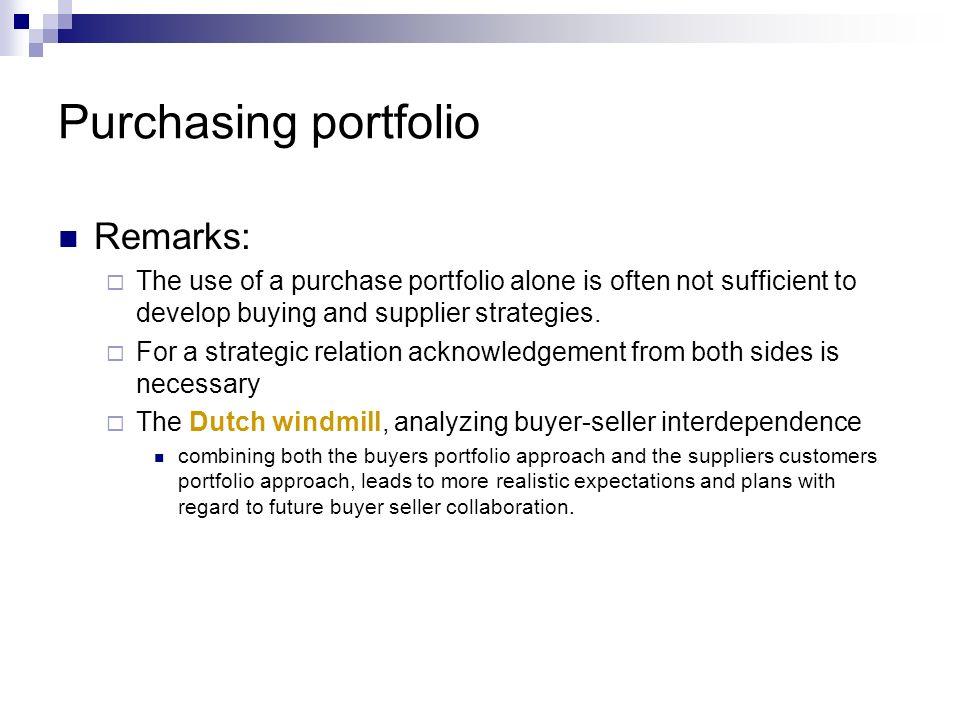 Purchasing portfolio Remarks: