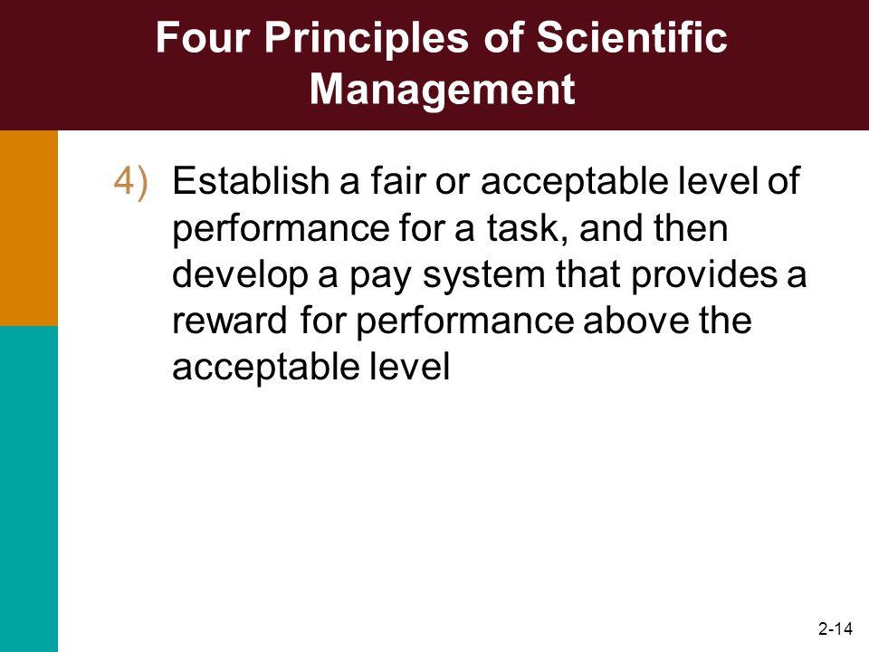 Four Principles of Scientific Management