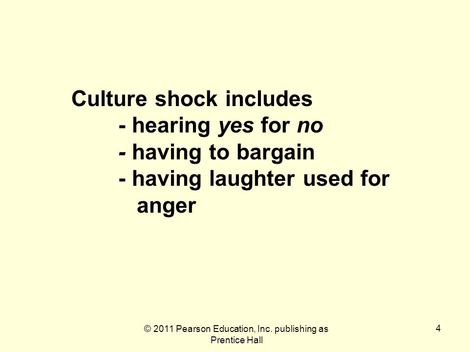 © 2011 Pearson Education, Inc. publishing as Prentice Hall