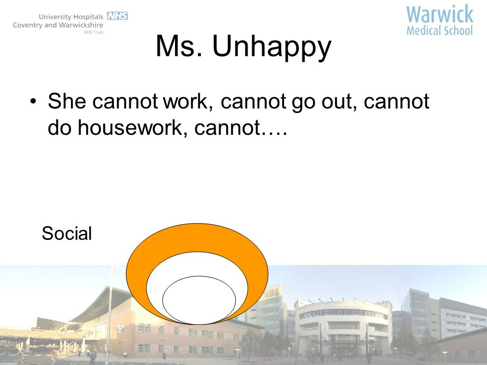 Ms. Unhappy She cannot work, cannot go out, cannot do housework, cannot…. Social 14