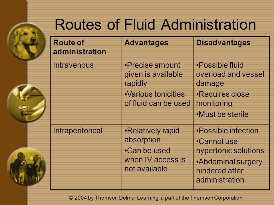 Routes of Fluid Administration