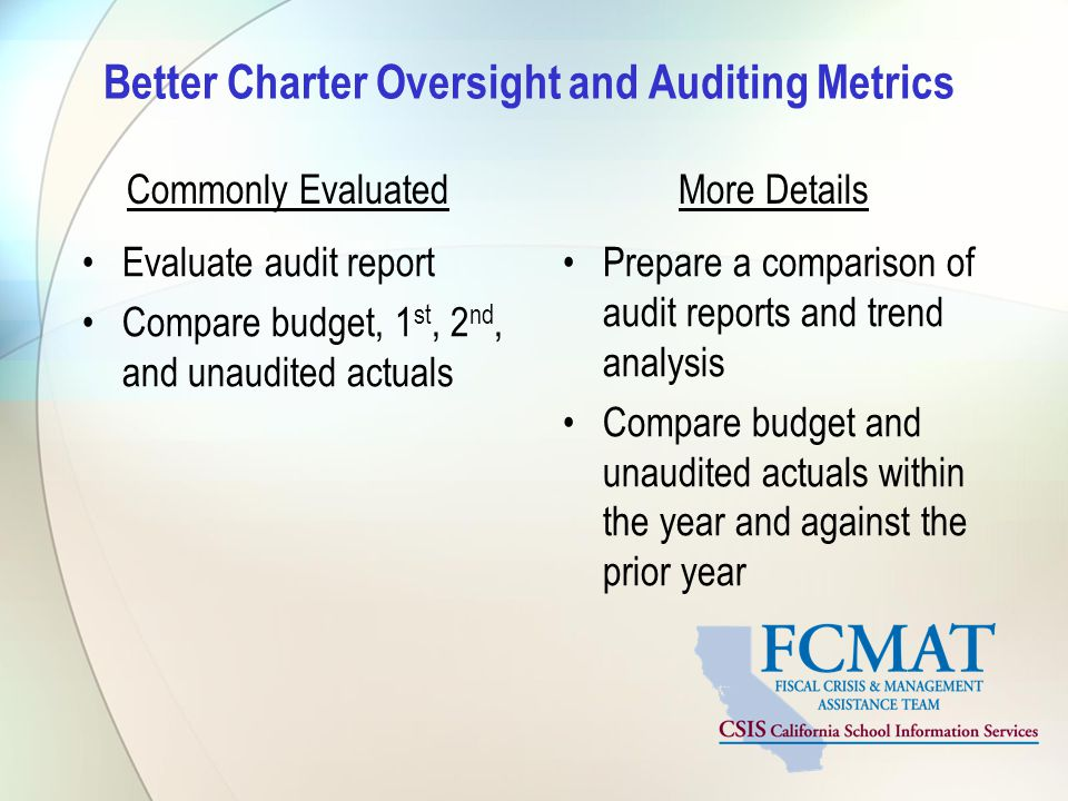 Better Charter Oversight and Auditing Metrics