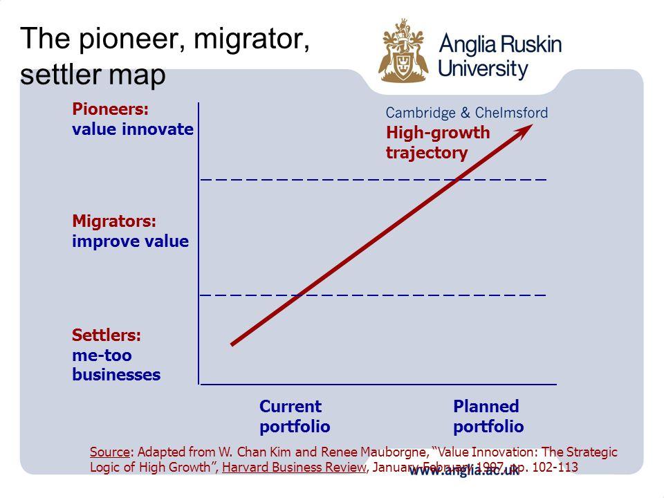 The pioneer, migrator, settler map