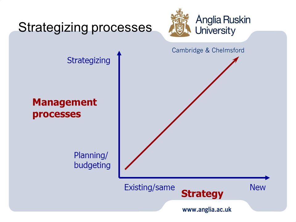 Strategizing processes