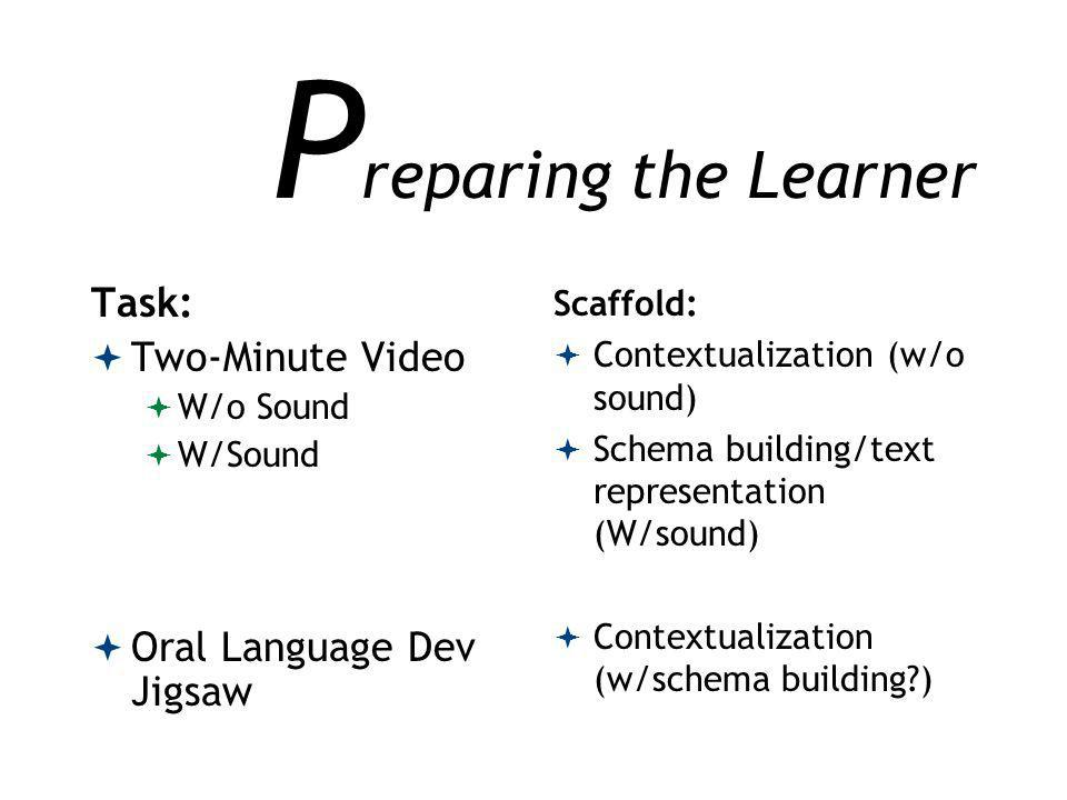 Preparing the Learner Task: Two-Minute Video Oral Language Dev Jigsaw