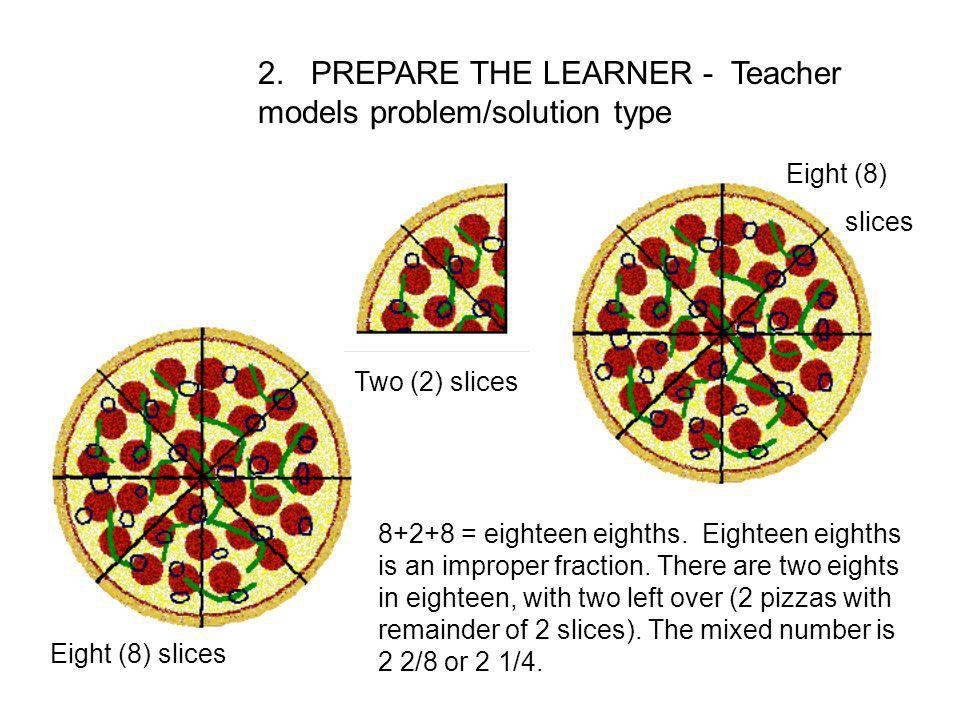 2. PREPARE THE LEARNER - Teacher models problem/solution type