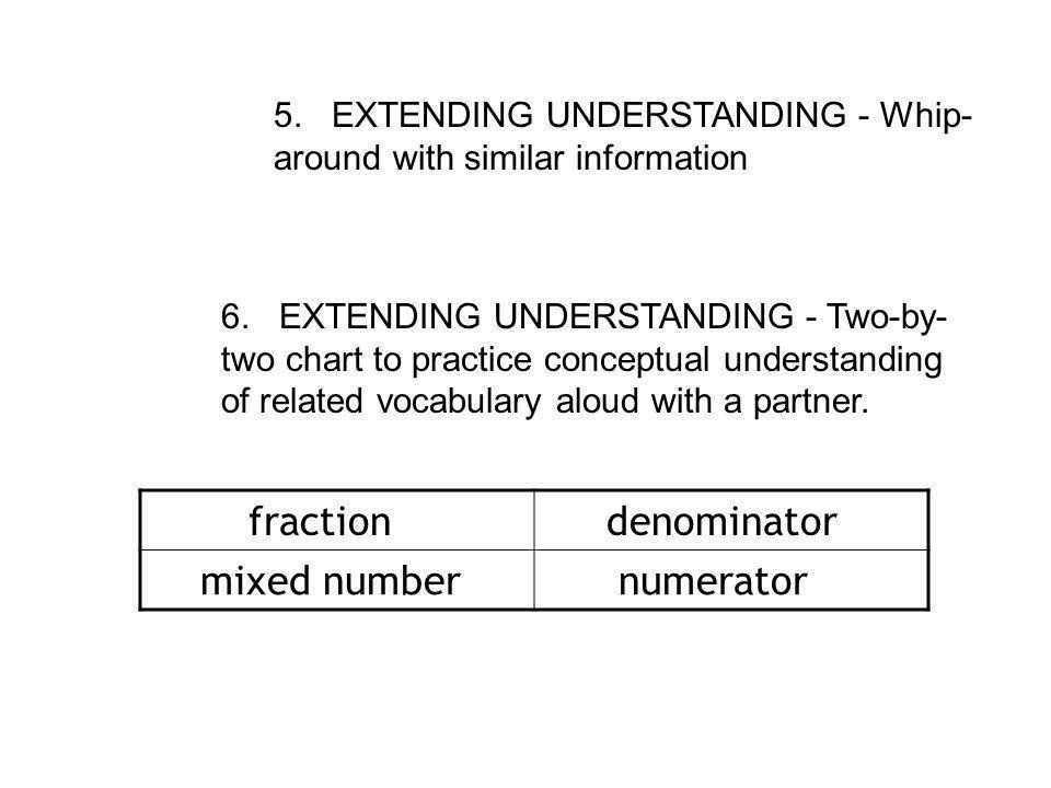 fraction denominator mixed number numerator