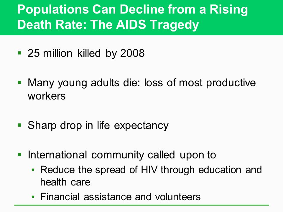 Populations Can Decline from a Rising Death Rate: The AIDS Tragedy