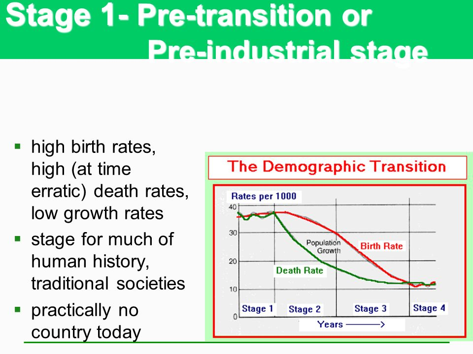 Stage 1- Pre-transition or Pre-industrial stage