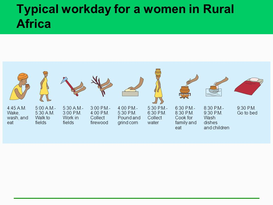 Typical workday for a women in Rural Africa