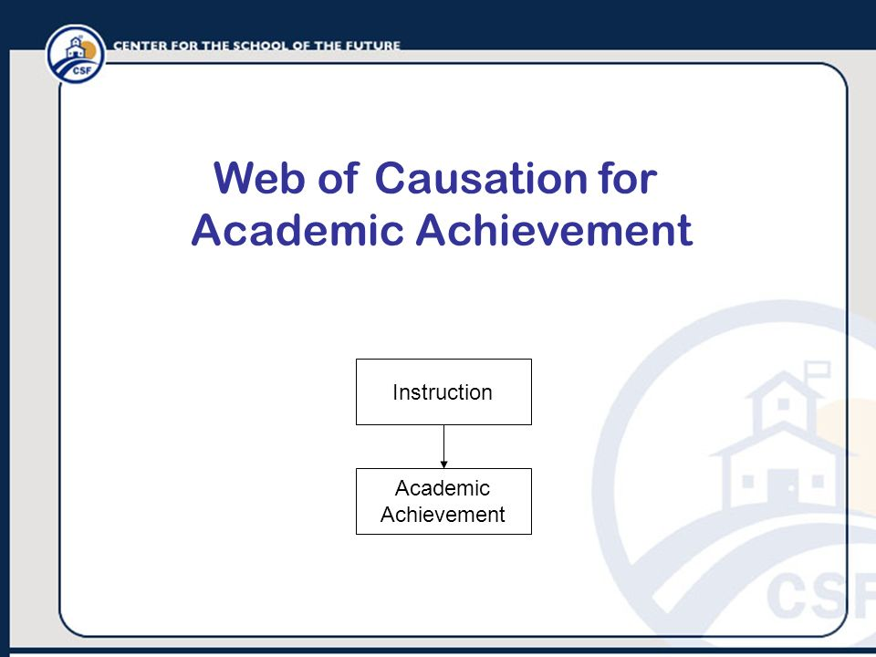 Web of Causation for Academic Achievement Instruction Academic