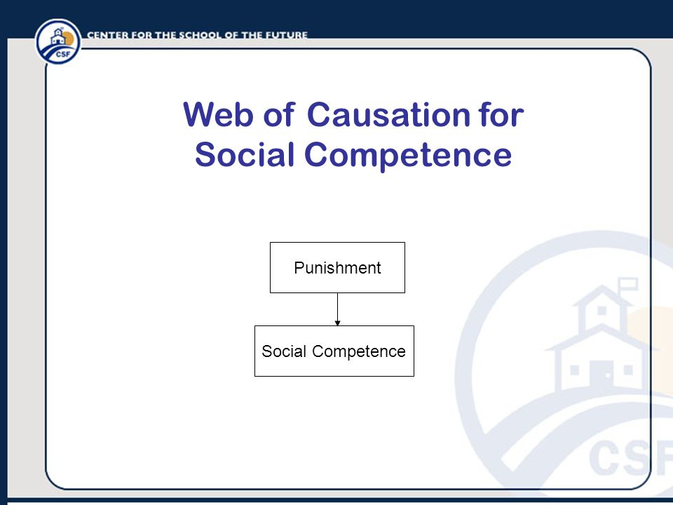 Web of Causation for Social Competence Punishment Social Competence